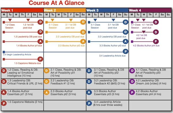 MAC_syllabus_131001-course-at-a-glance-600