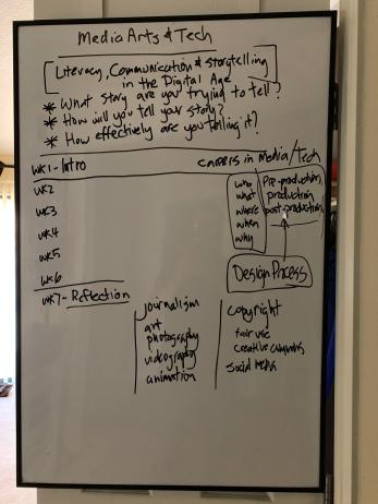 2020-08-21_media-tech-whiteboard
